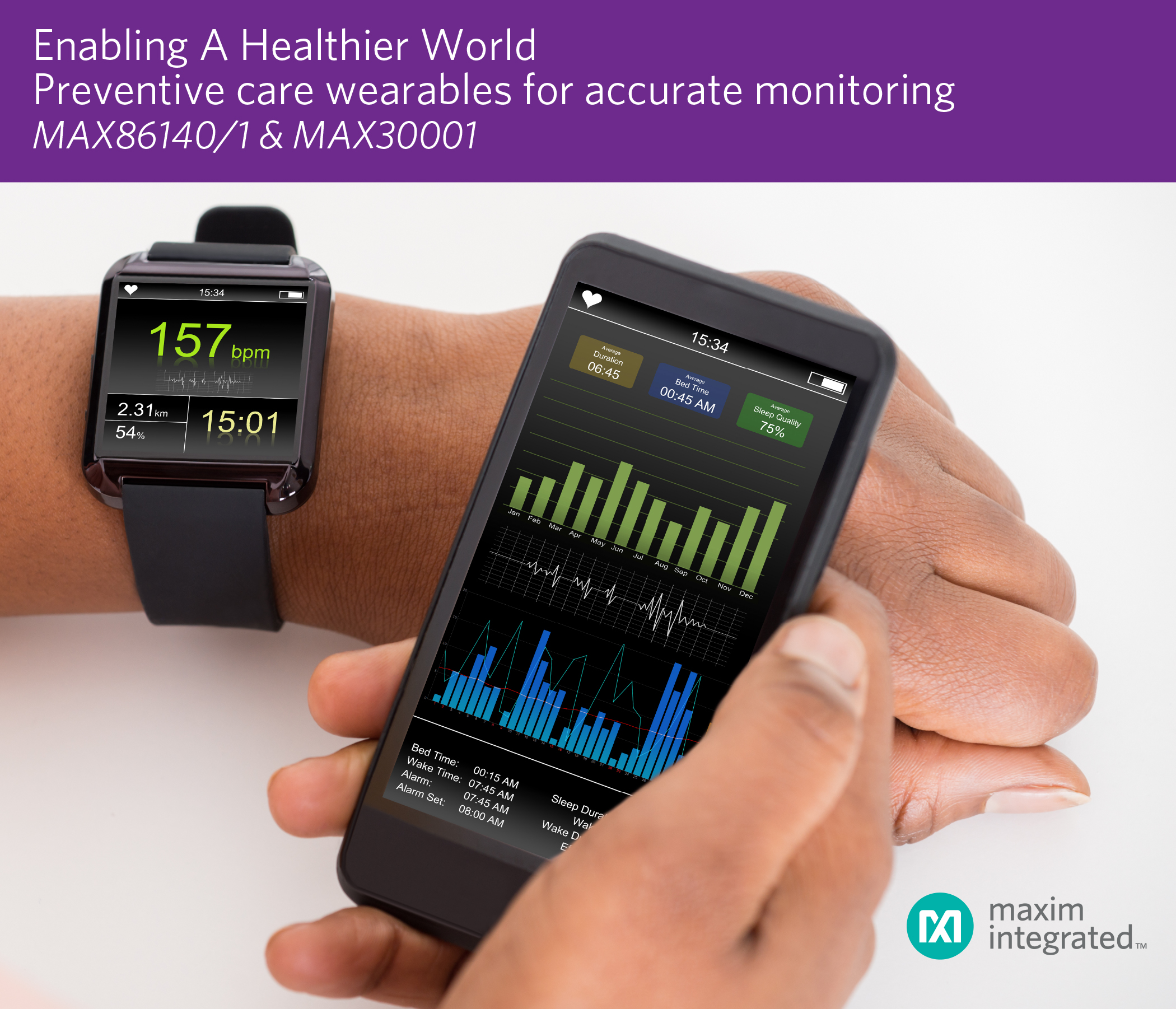 Maxim enabling a healthier world with wearables for preventive press photos ccuart Images